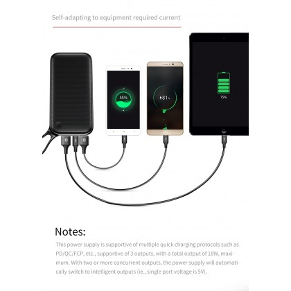 Baseus 20000mAh Power Bank Dual Quick Charge 3.0 TypeC PD 18W Triple USB Charger
